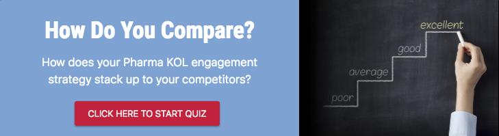 How do you compare quiz