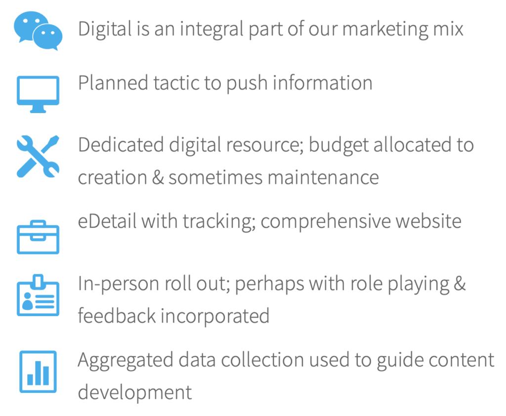 Digital maturity integrated