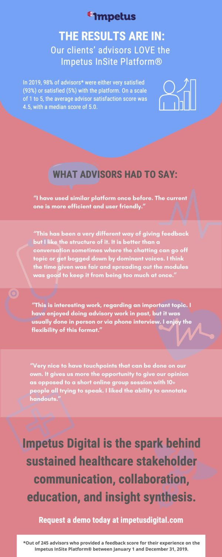 advisor infographic